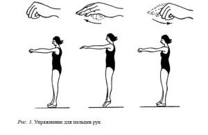 упражнение для пальцев рук