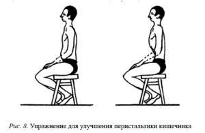 упражнение для перистальтики
