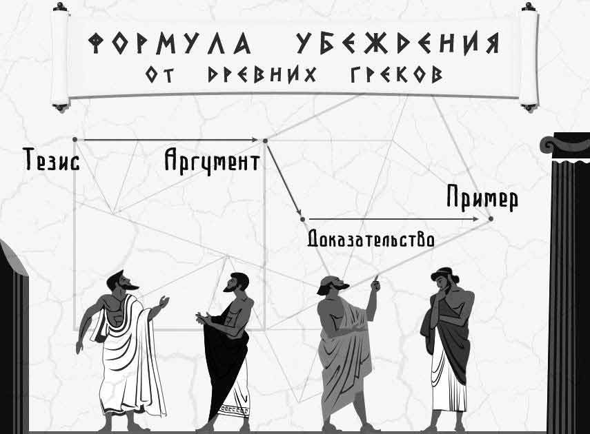 Формула по гречески